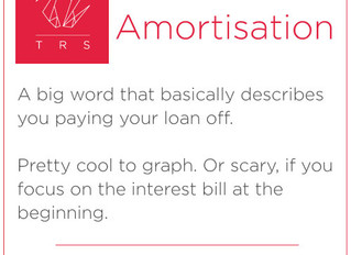 Amortisation...what is it?