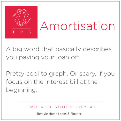 Amortisation...what is it? two red shoes mortgage broker