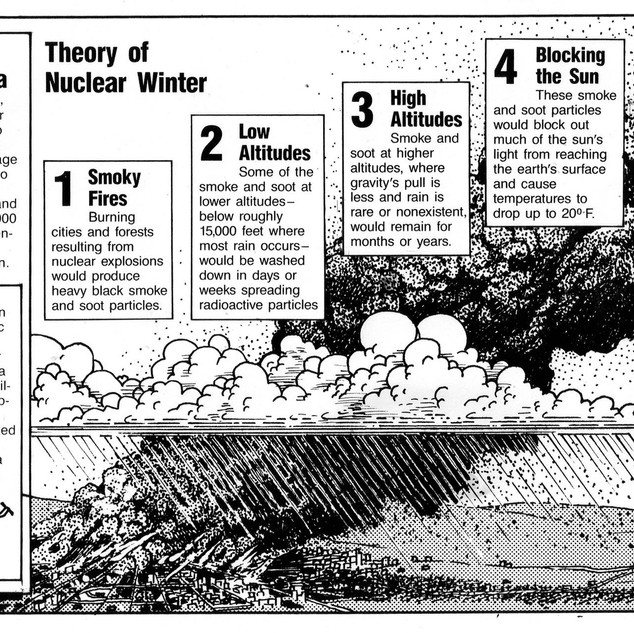 Nuclear winter infographic UPI .jpg