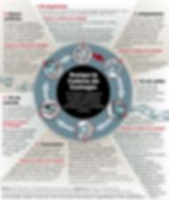 Coronavirus infographic Spanish.jpg
