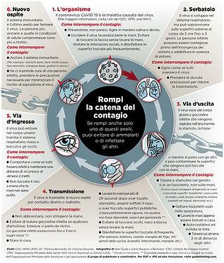 ITALIAN Coronavirus.jpg