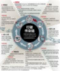 Chinese-Coronavirus infographic.jpg