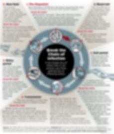 Coronavirus infographic FINAL ENGLISH.jp