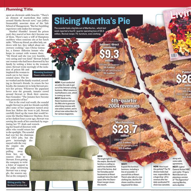 Martha Stewart's empire