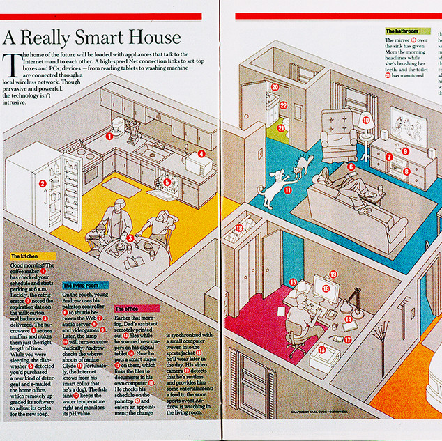 Wired Home on page good.jpg