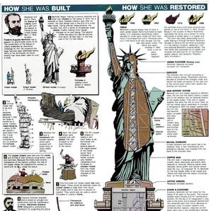 Statue of Liberty 150dpi desaturated.jpg