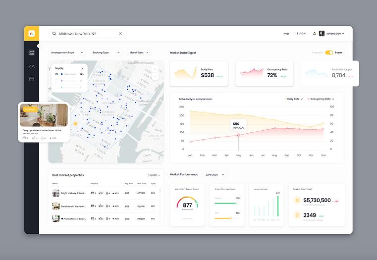 AllTheRooms Analytics Dashboard UI design
