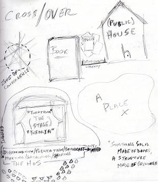 Sketch of House of ShAkE models