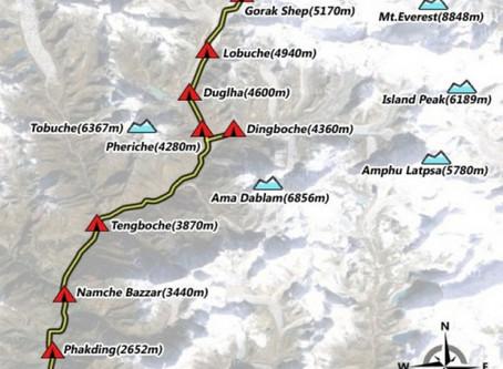 Everest Base Camp Trek (Day 4 - Namche to Tengboche)