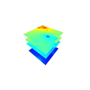 3D perception plots