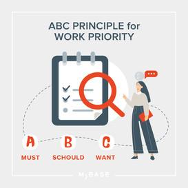 為什麼別人能利用二十四小時作出成就,而自己就不夠時間用? -- ABC 時間管理工作法