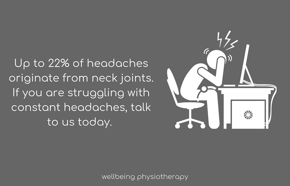 Headache from Exercise | Wellbeing Physiotherapy Leederville