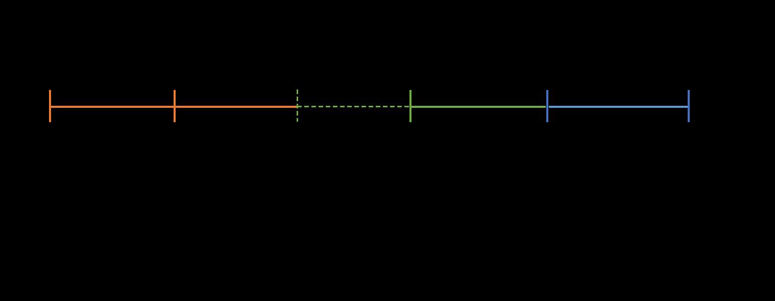 Sagejoy Process Chart- Mentors
