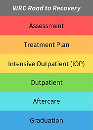 Treatment-Graphic-11.20.2020-3.webp