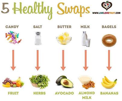 pbn substitute foods graphic.jpg