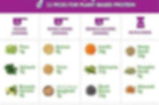 PB protein sources Wfoods crppd.jpg