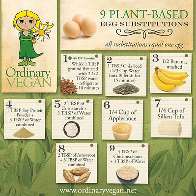 pb egg substitutes.jpg