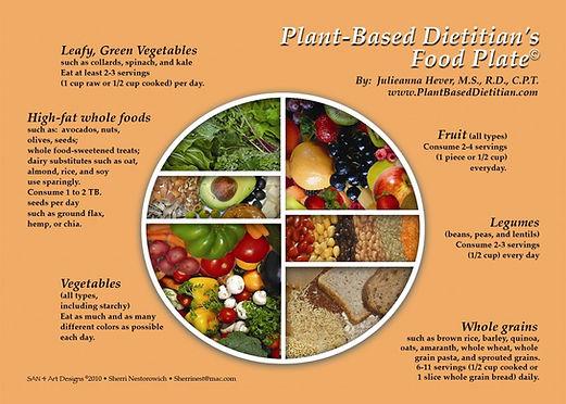 PBD-Food-Plate2.jpg