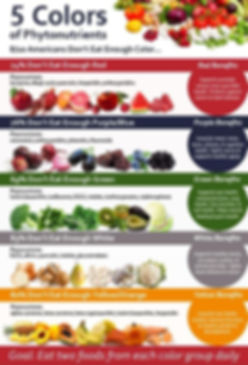 Juicing the rainbow graphic CROPPED.jpg
