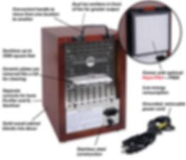 filterless air purifier