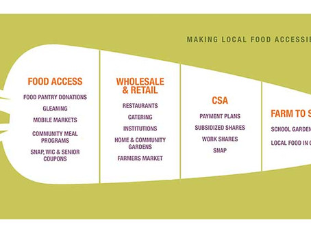 Food Project Aims to boost community access to food