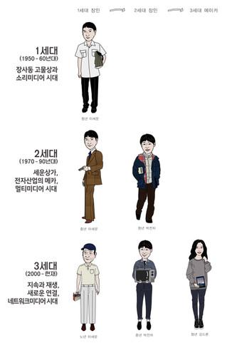 """[서울시]세운전자박물관 """"청계천 메이커 삼대기"""""""