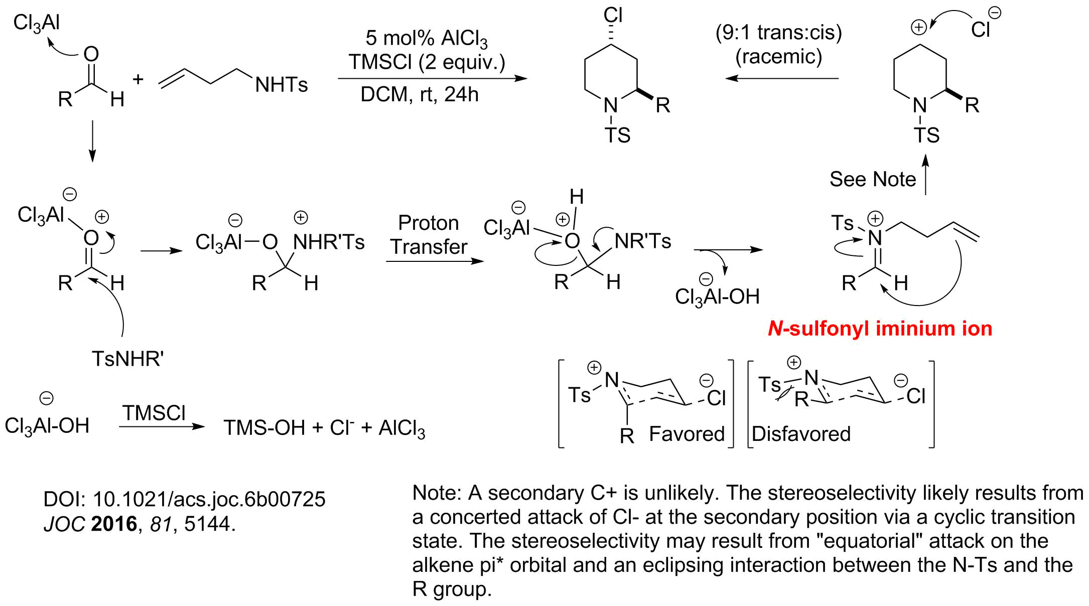 Arrow Pushing Mechanism 10