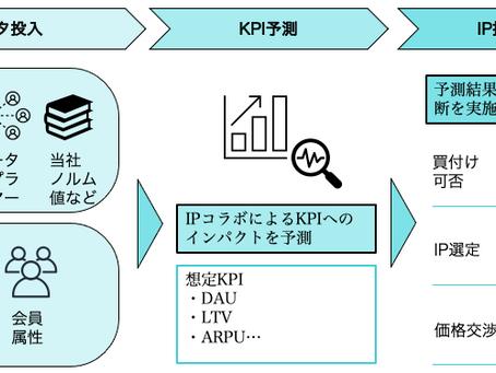 スマートフォンゲームのIPコラボを最適化するIPアナリティクスソリューションの提供を開始