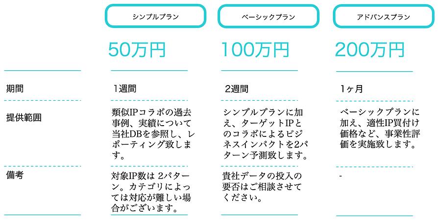 スクリーンショット 2021-05-13 18.50.10.png