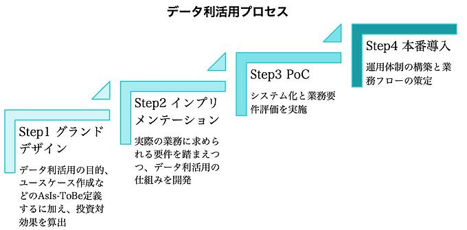 スクリーンショット 2020-07-05 10.56.03.png