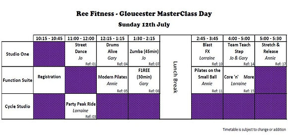Ree Fitness - Gloucester Master Class Day