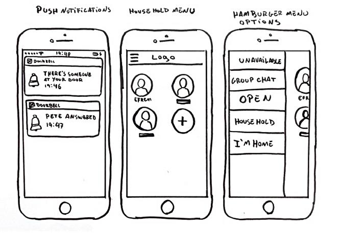Doorbell app iterations
