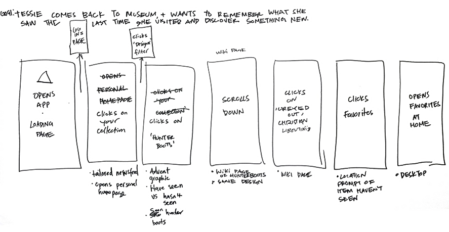 Designer Maker User 17