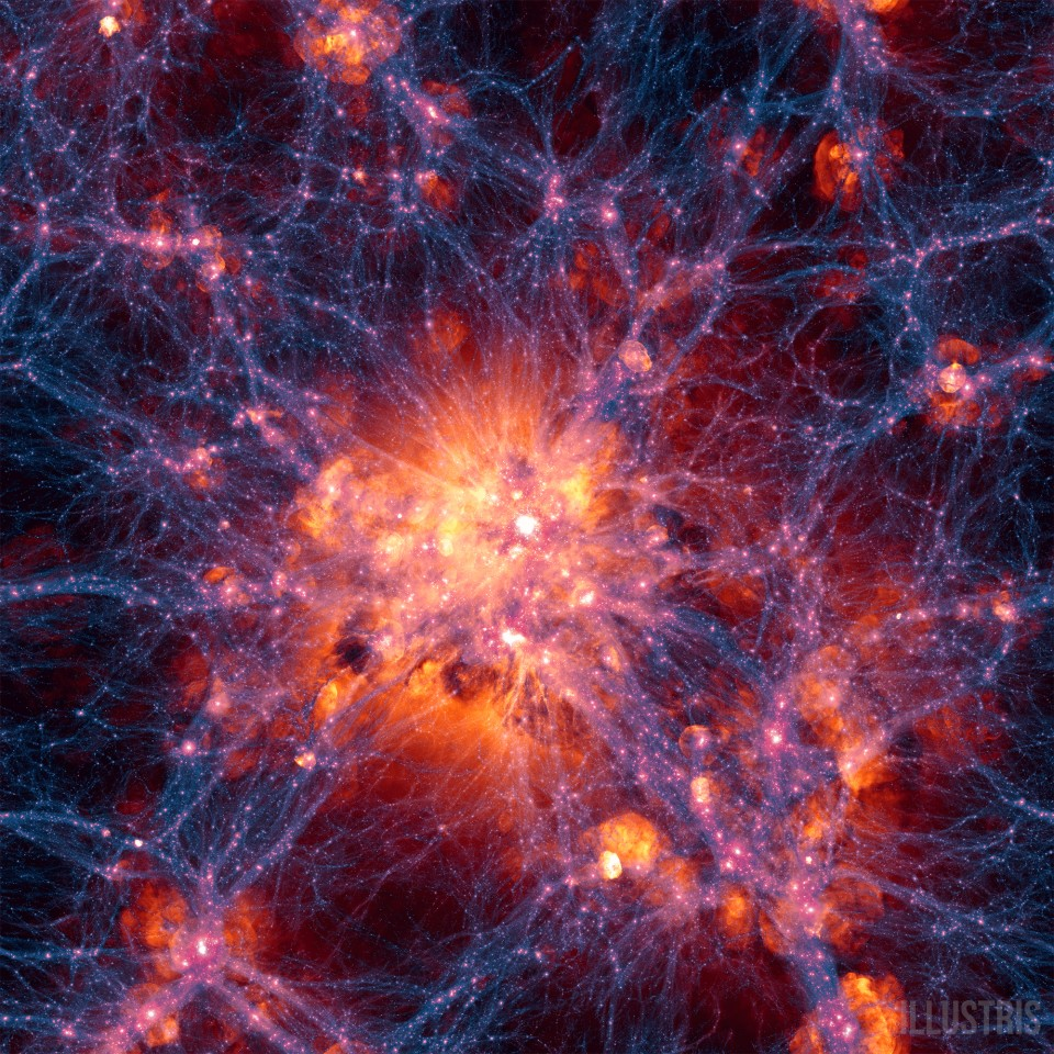 Large-scale structure formation in the Universe