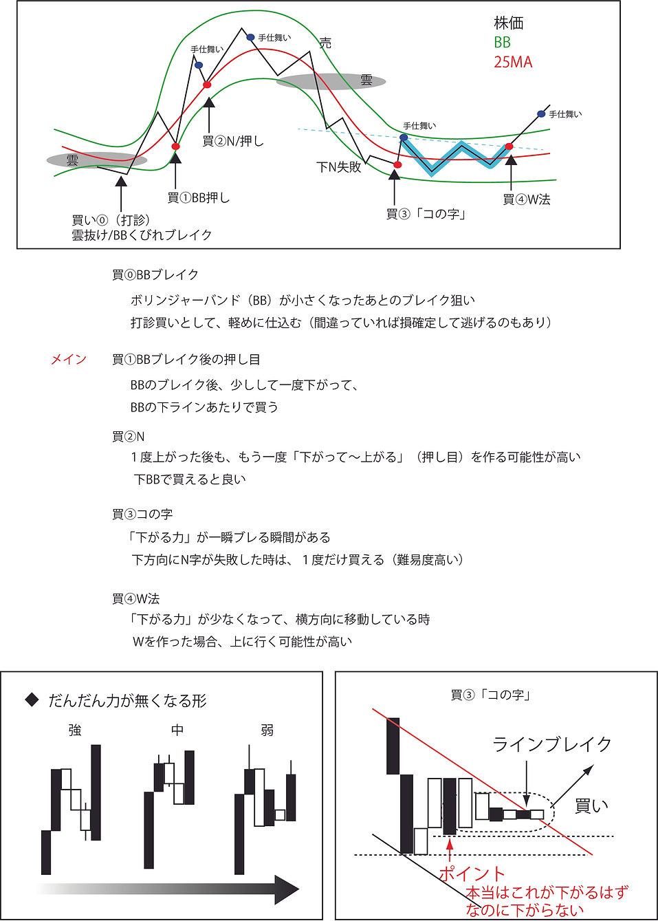 チャート.jpg