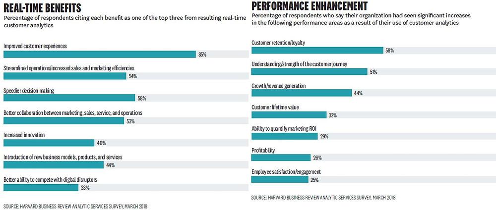 Boost E-commerce Growth and Brand Reputation Using Customer Feedback Data