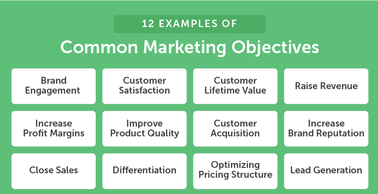 examples of retail marketing objectives