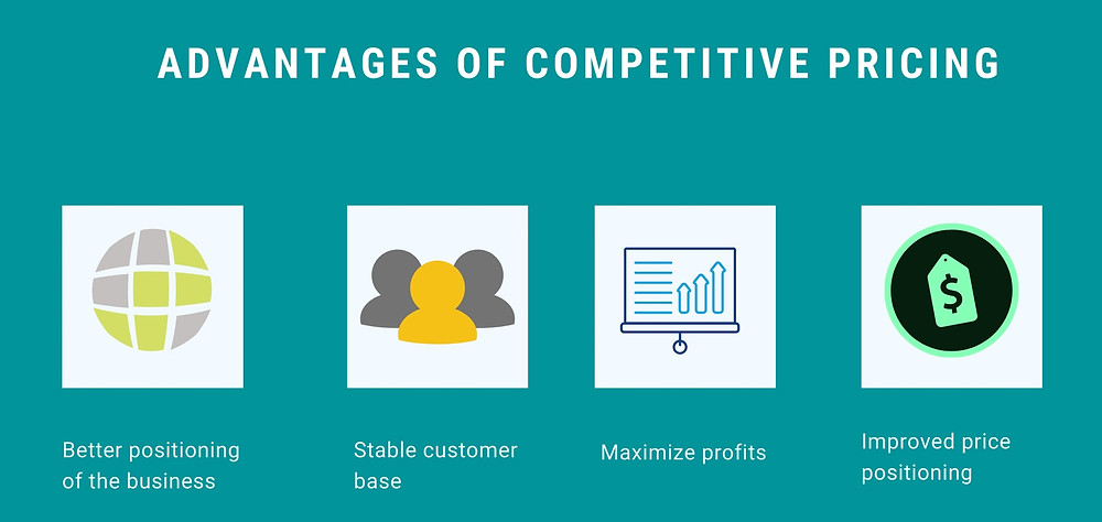 Competitive Pricing Analysis: Hitting the Bullseye in Profit Generation