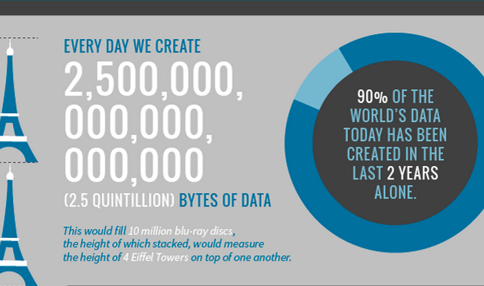 data-generation-measured-in-blu-rays-and-eiffel-towers