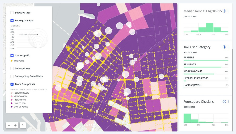 Using Location Intelligence to make Smarter Real Estate Investments