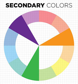 Color-Theory-Graphics-SECONDARY1.jpg