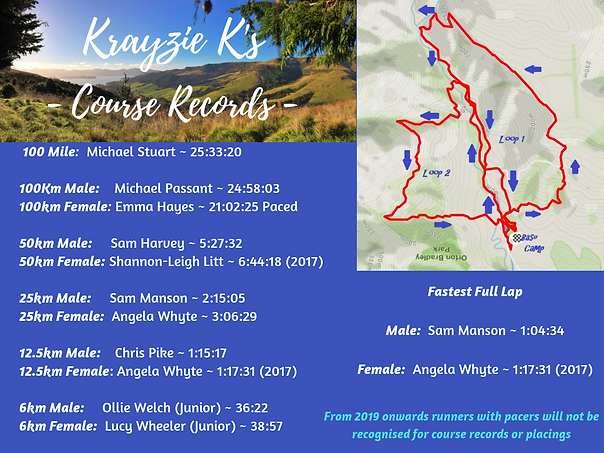 Krayzie K's Course Records 2018 (1).png