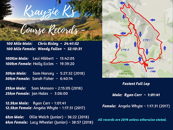 Krayzie K's Course Records 2019.png
