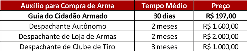 tabela comparativa.png