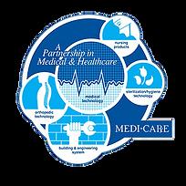 600x600 Medicare Logo 300DPI.png