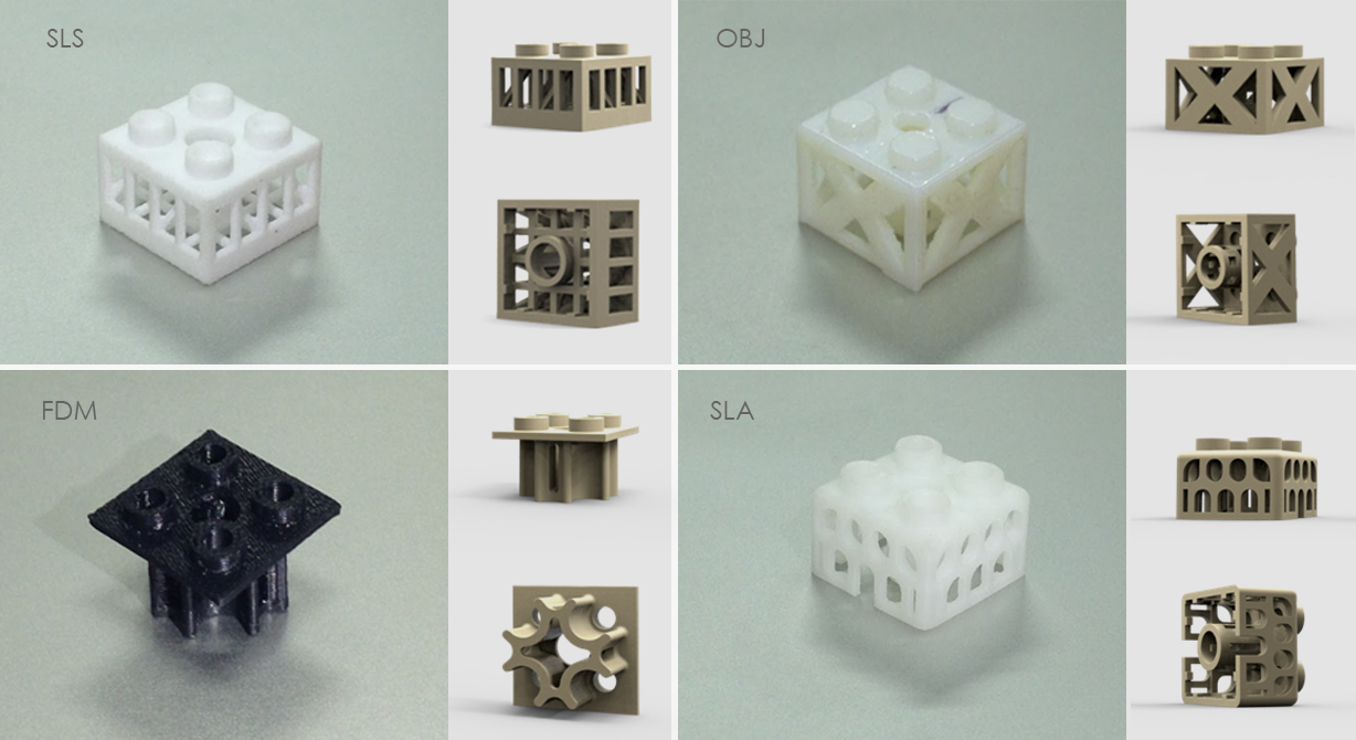 CAD models and prototypes