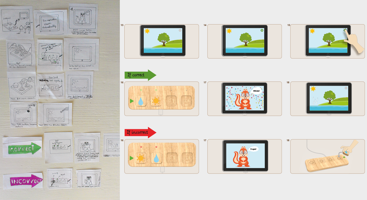 Developing the storyboard
