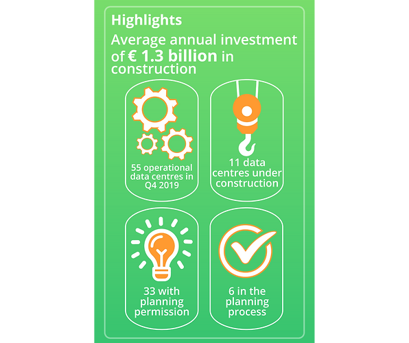 highlights of average annual investment