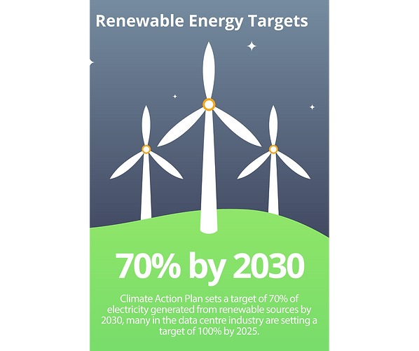renewable energy targets by 2030.png