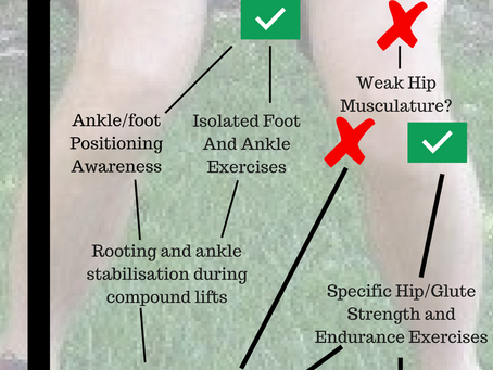 Ankles, Knee Cave And How To Fix Them